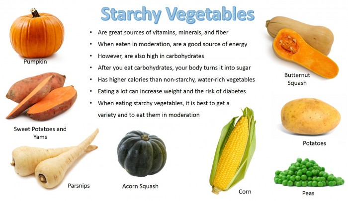 Are Starchy Foods Good For You