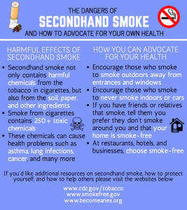 How to Protect Yourself from Secondhand Smoke