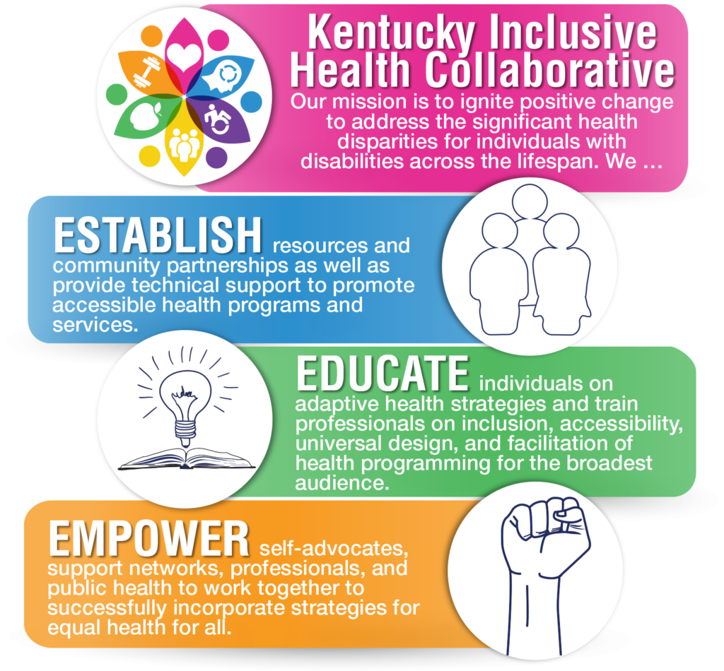 Graphic with the Kentucky Inclusive Health Collaborative's mission statement