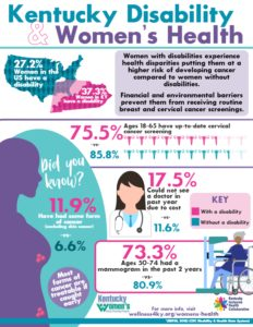 Women's Health 1-pager