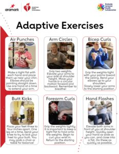 Adaptive Exercises