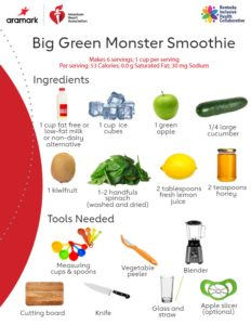 Big Green Monster Smoothie