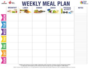 Weekly Meal Plan & Grocery List